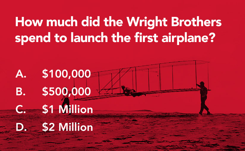 Can you guess the shocking cost of the first airplane?